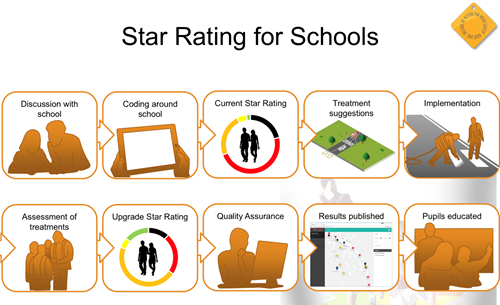 star-rating-for-schools.png