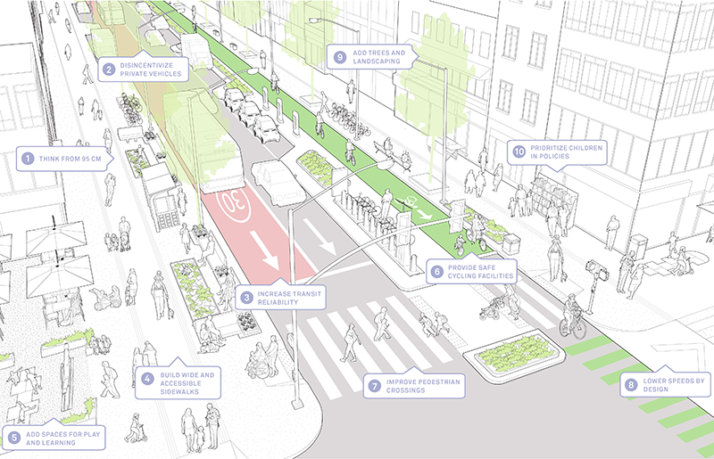 Cities can use a range of practical changes to make streets safe for all.